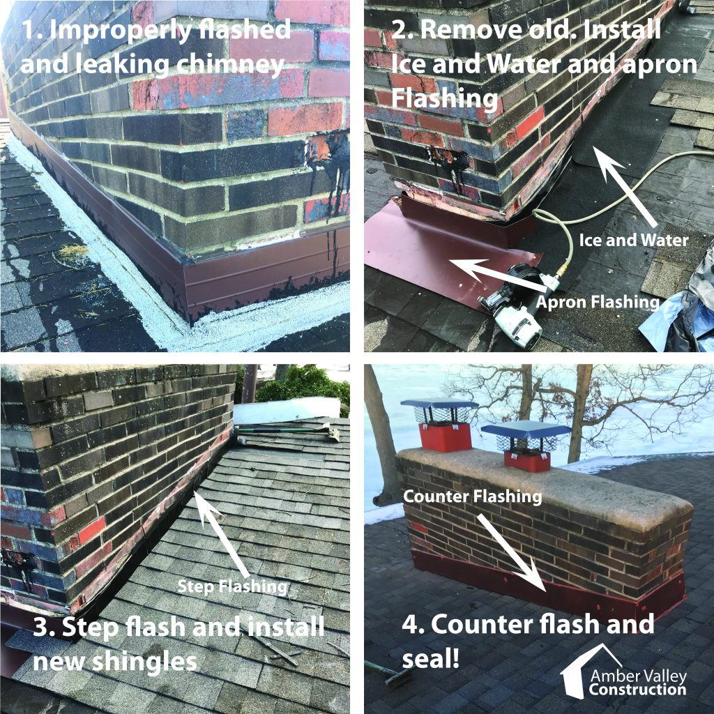 Roof Chimney Repair